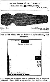 An illustration of an oblong and vaguely human-shaped piece of wood, viewed from the top, and an plan view diagram of the haunted room.