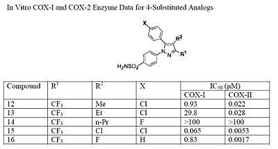 Enzyme data for 4-substituted analogs.jpg