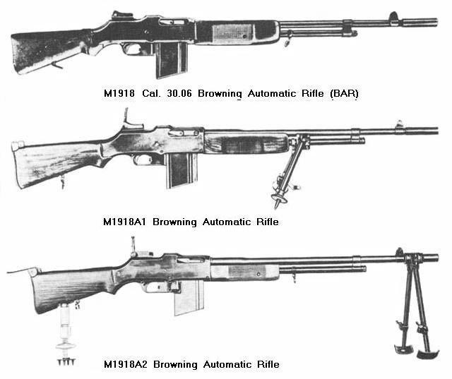 📌 M1918 Browning Automatic Rifle ✅