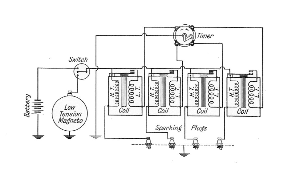 switchable systems  ford model t ignition circuit