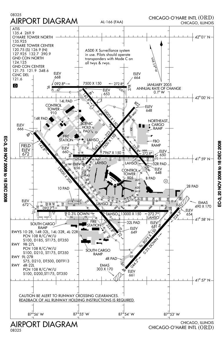 Runway faa airport diagram at ohare international airport from left to right runways 1432 slant down runways 422 slant up runways 9r27l 9l27r and 1028 pooptronica